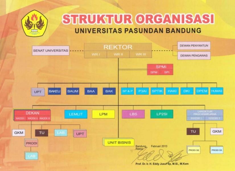 Struktur-1
